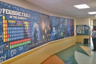 inspiring murals for schools