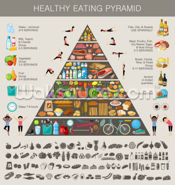 Food Pyramid Healthy Eating Infographic Wallpaper Wall Murals
