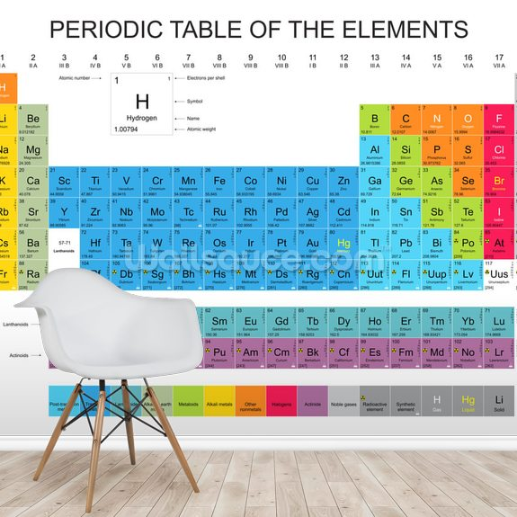 Periodic Table Of The Elements Blue Wallpaper Mural Wallsauce Us