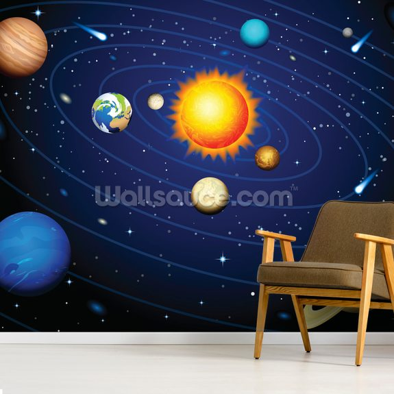 Solar System Orbits mural wallpaper room setting