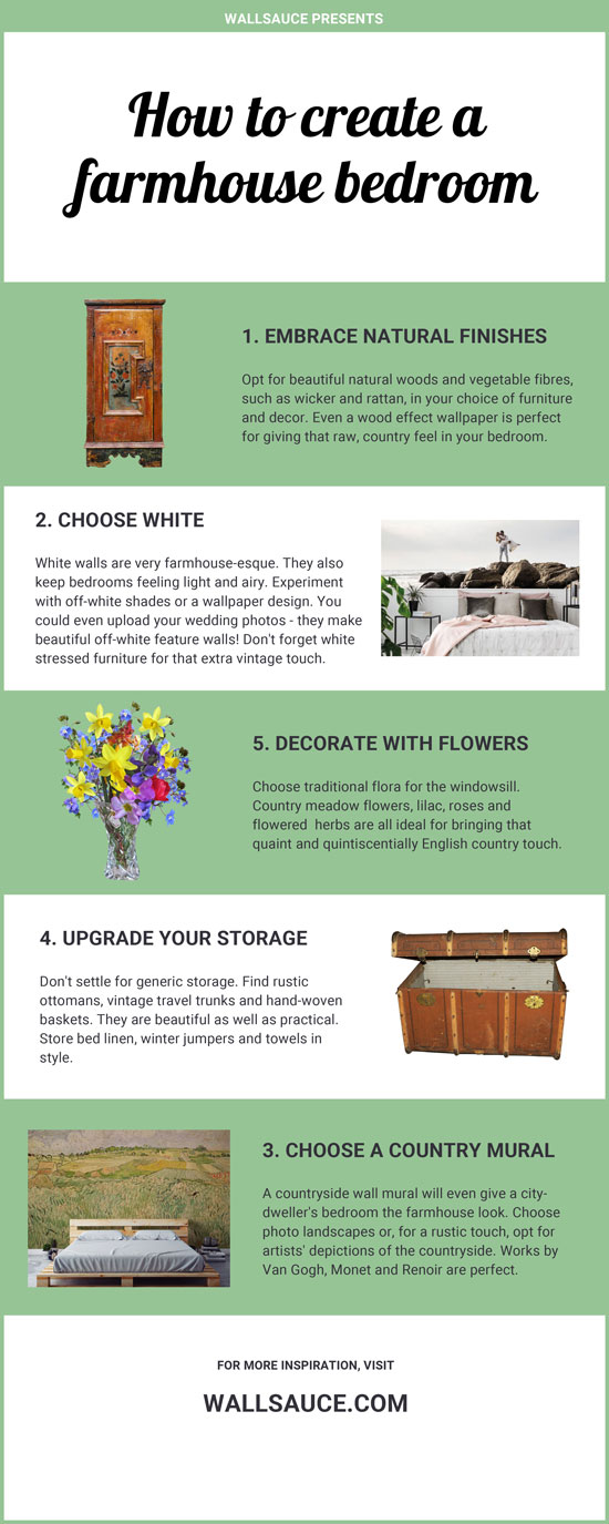 info graphic of how to create a farmhouse bedroom
