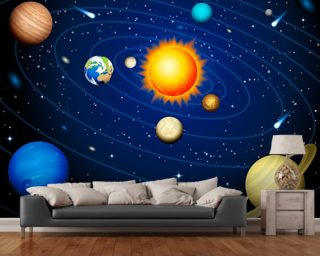 Colourful Solar System Wall Mural Wallpaper Wall Murals Wallpaper