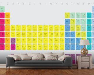 Periodic Table of the Elements mural wallpaper