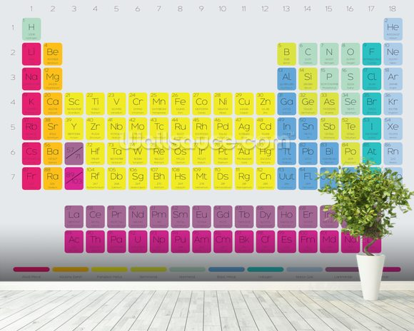 Periodic table of the elements wallpaper wall mural wallsauce uk periodic table of the elements mural wallpaper room setting urtaz