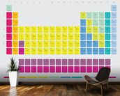 Periodic Table of the Elements mural wallpaper kitchen preview