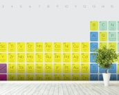 Periodic Table of the Elements mural wallpaper in-room view