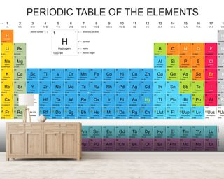 Periodic Table of the Elements - Blue mural wallpaper