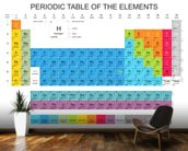 Periodic Table of the Elements - Blue mural wallpaper kitchen preview