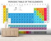 Periodic Table of the Elements - Blue mural wallpaper living room preview