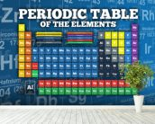 Periodic Table of Elements mural wallpaper in-room view