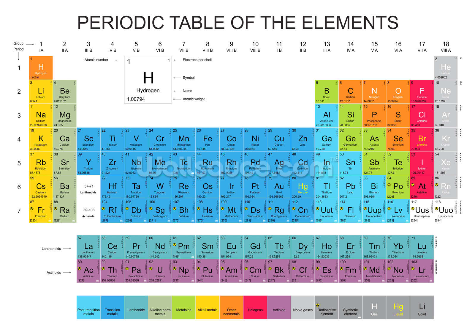 Periodic table of the elements blue wallpaper wall mural periodic table of the elements blue wall mural photo wallpaper gamestrikefo Image collections