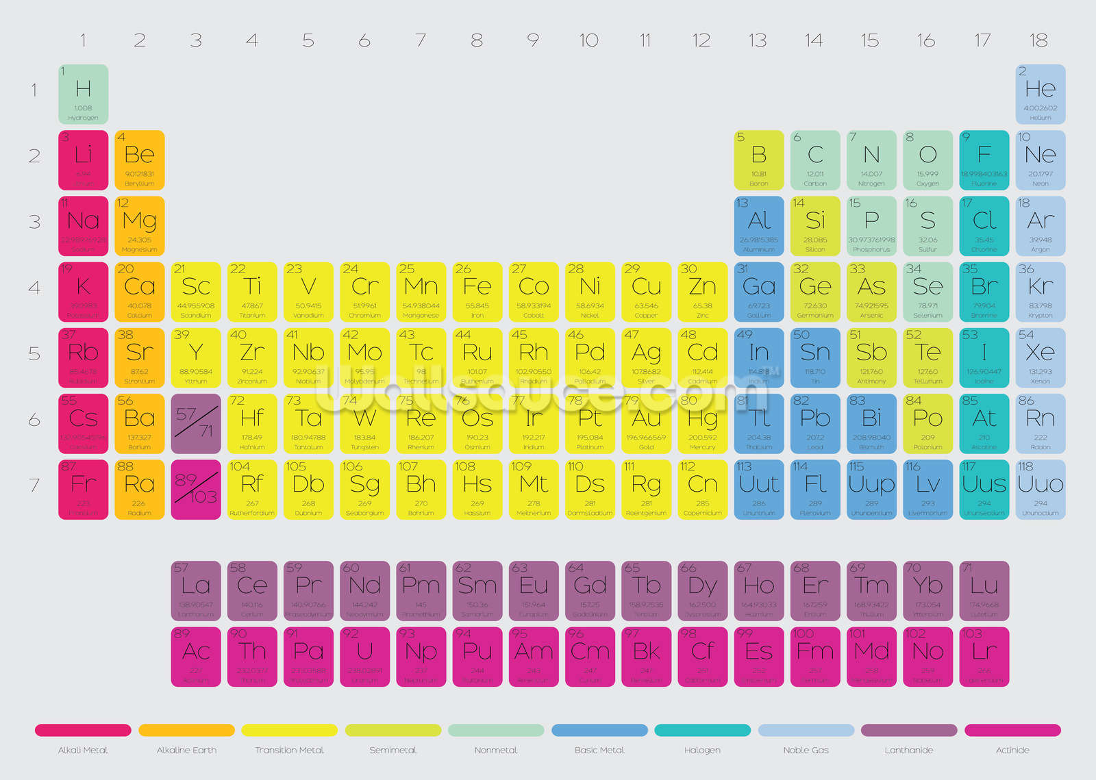 periodic table of the elements wallpaper wall mural wallsauce. Black Bedroom Furniture Sets. Home Design Ideas