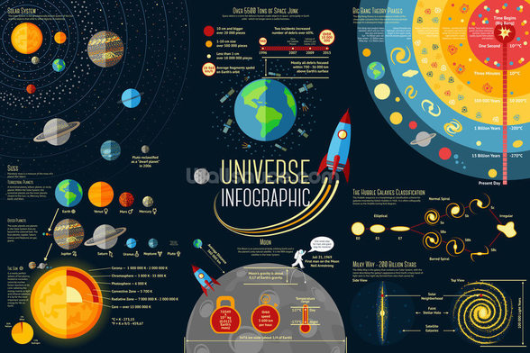 Universe Infographic - Solar System Planets Comparison wall mural