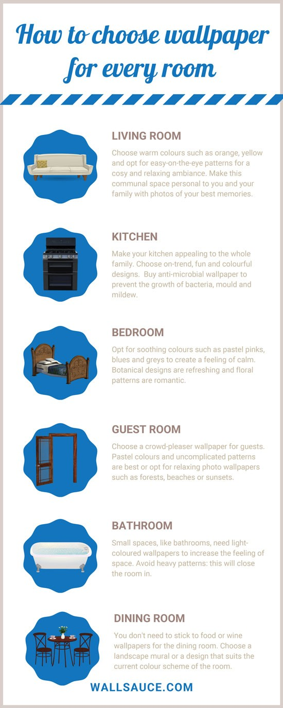 info graphic explaining how to find a wallpaper for every room