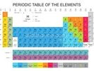 Periodic Table of the Elements - Blue wall mural thumbnail