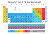 Periodic Table of the Elements - Blue mural wallpaper thumbnail