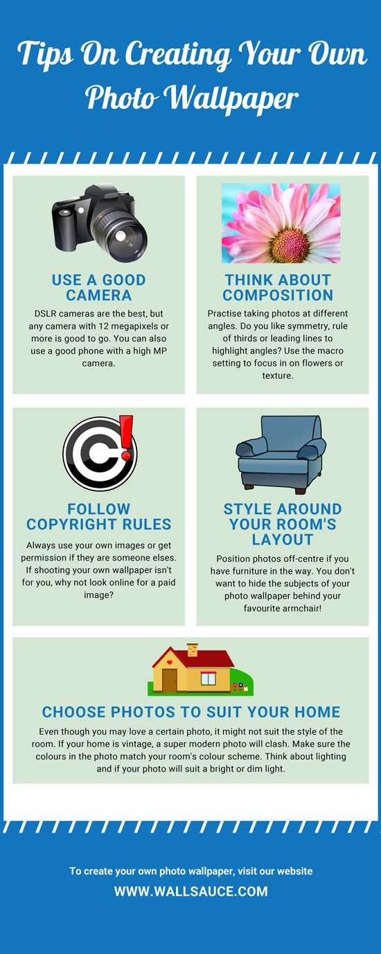 infographic poster on top tips for making your own photo wallpaper