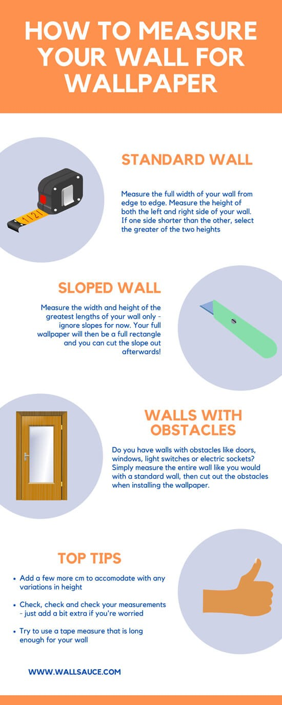 step by step instructions on how to measure a wall