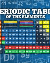 Periodic Table of Elements mural wallpaper thumbnail